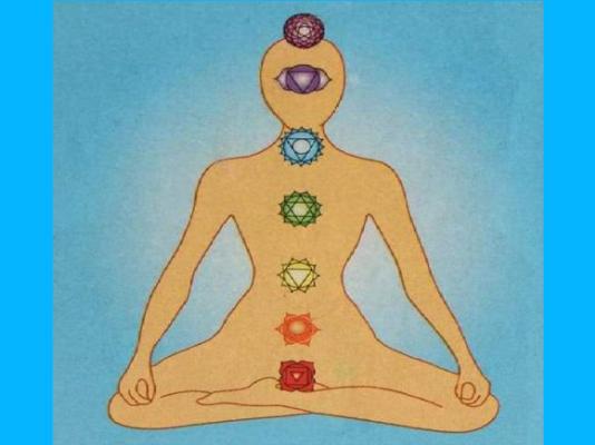 सात चक्र और शरीर पर प्रभाव